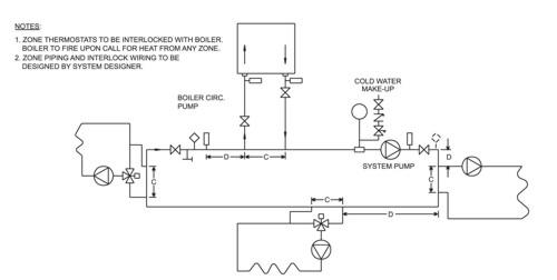 Condensing Boiler Piping Part 1