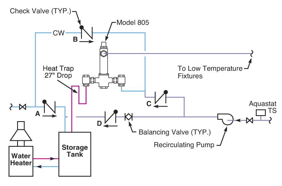 mixing valve diagram wiring diagram  piping diagram for mixing valves #6