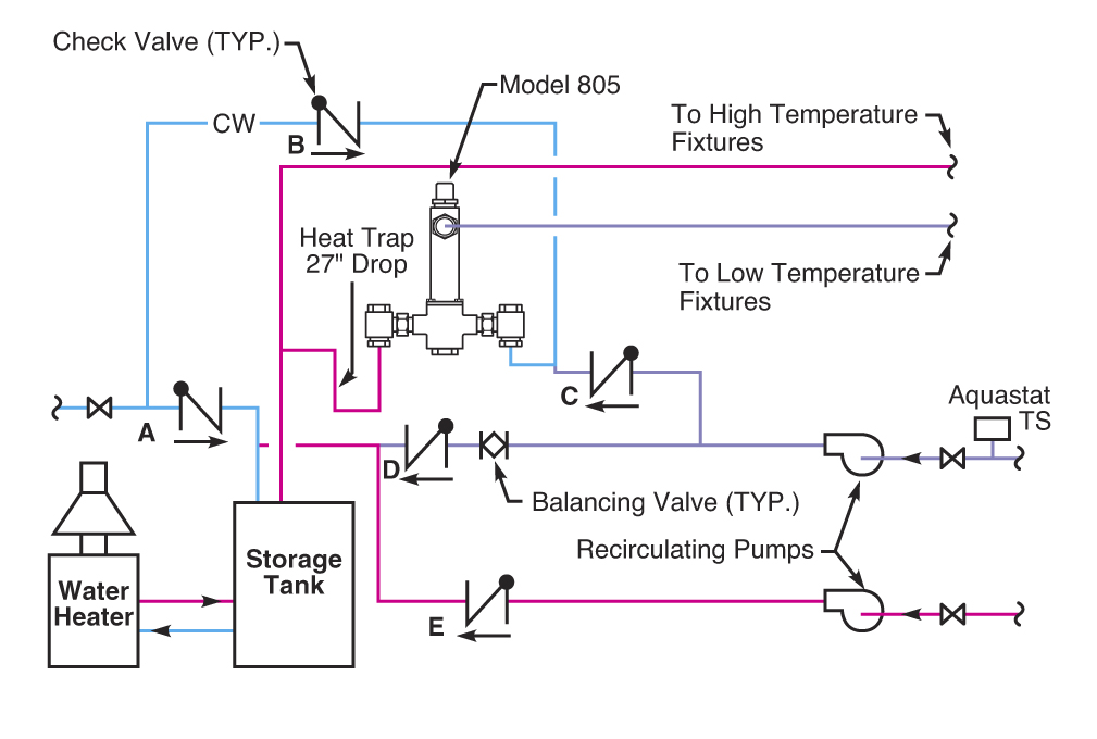 lawler-802-image2  Way Mixing Valve Piping Diagram on 3-way hot water coil piping, radiant zone valves with piping, 4-way water valve, 4-way heater valve, belimo valves three-way piping, 4-way valve diagram, 4-way mixing valves automatic,