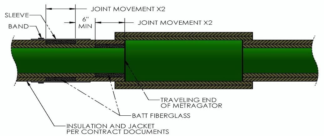 metragator insulating