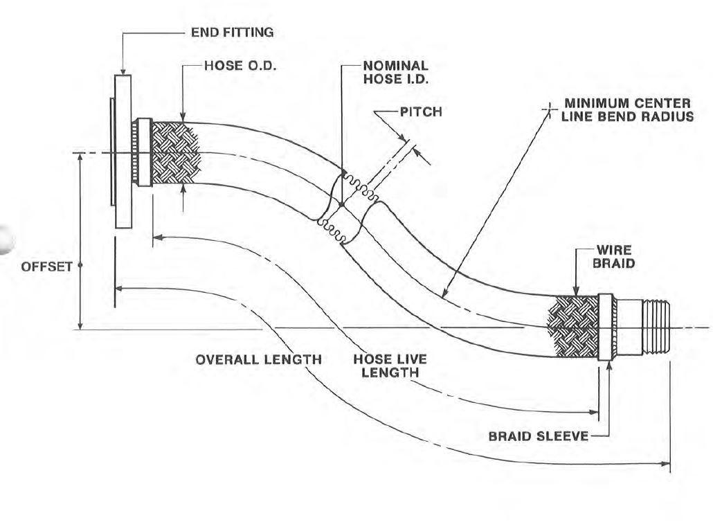 hose diagram