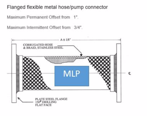 flanged flexible metal connector