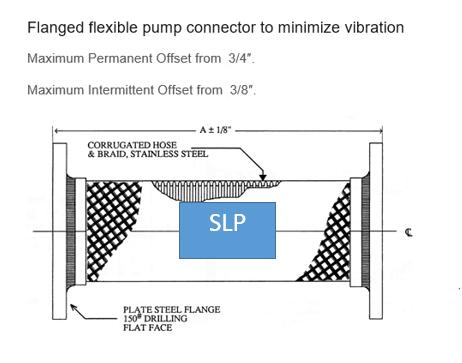 flanged flexible pump connector vibration