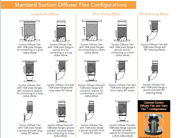 standard suction diffuser