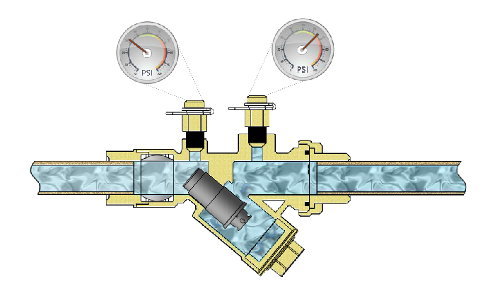 Automatic Flow Control
