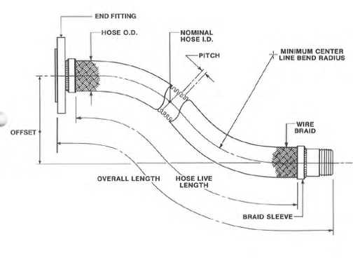 hydronic pump piping