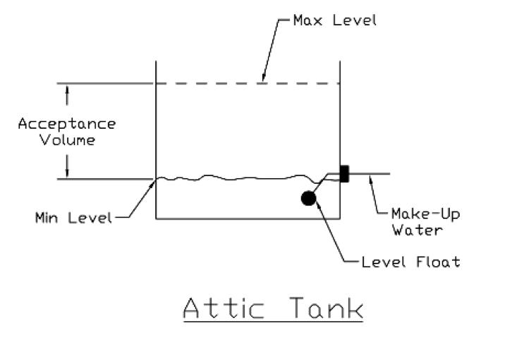 Attic Tank