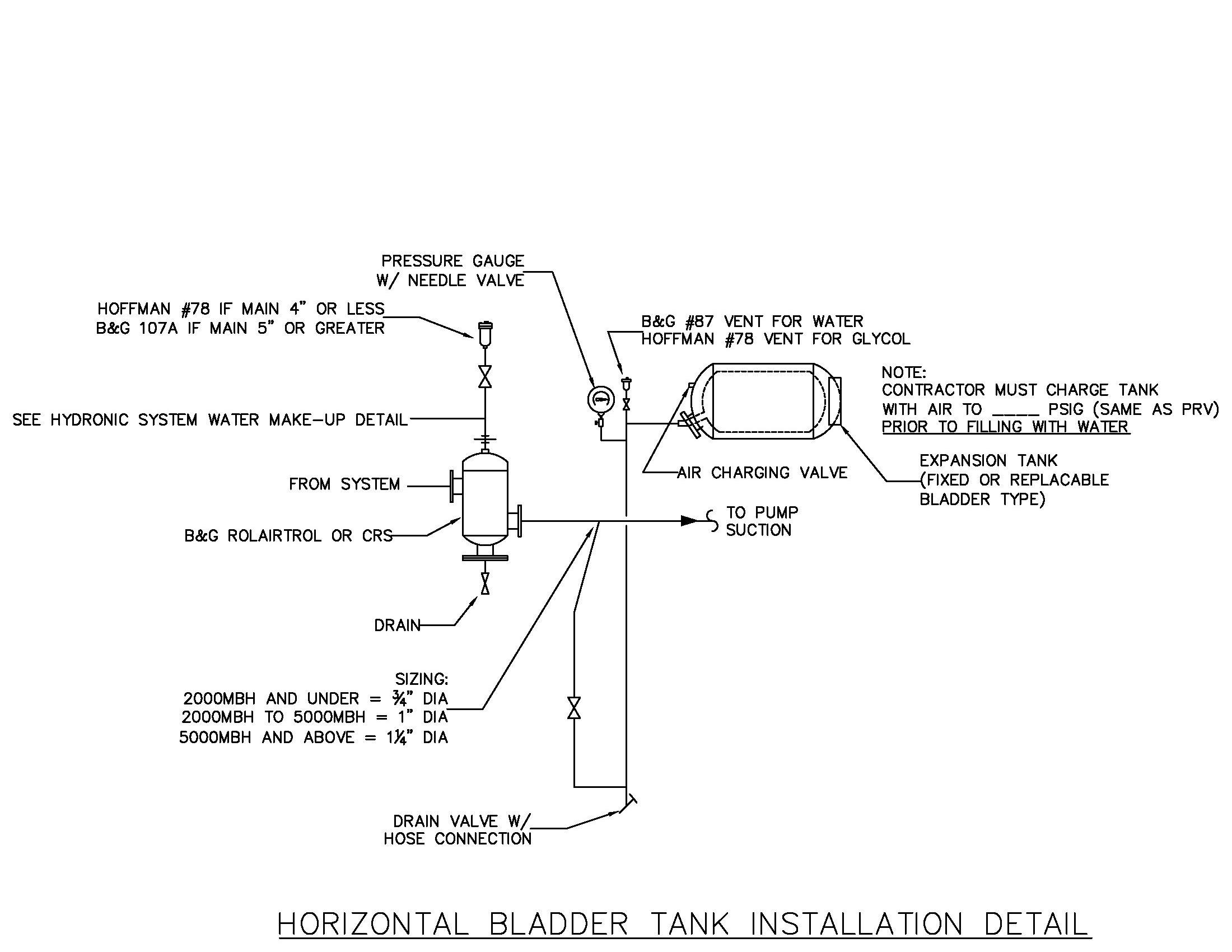 Bladder Tank Installation Detail