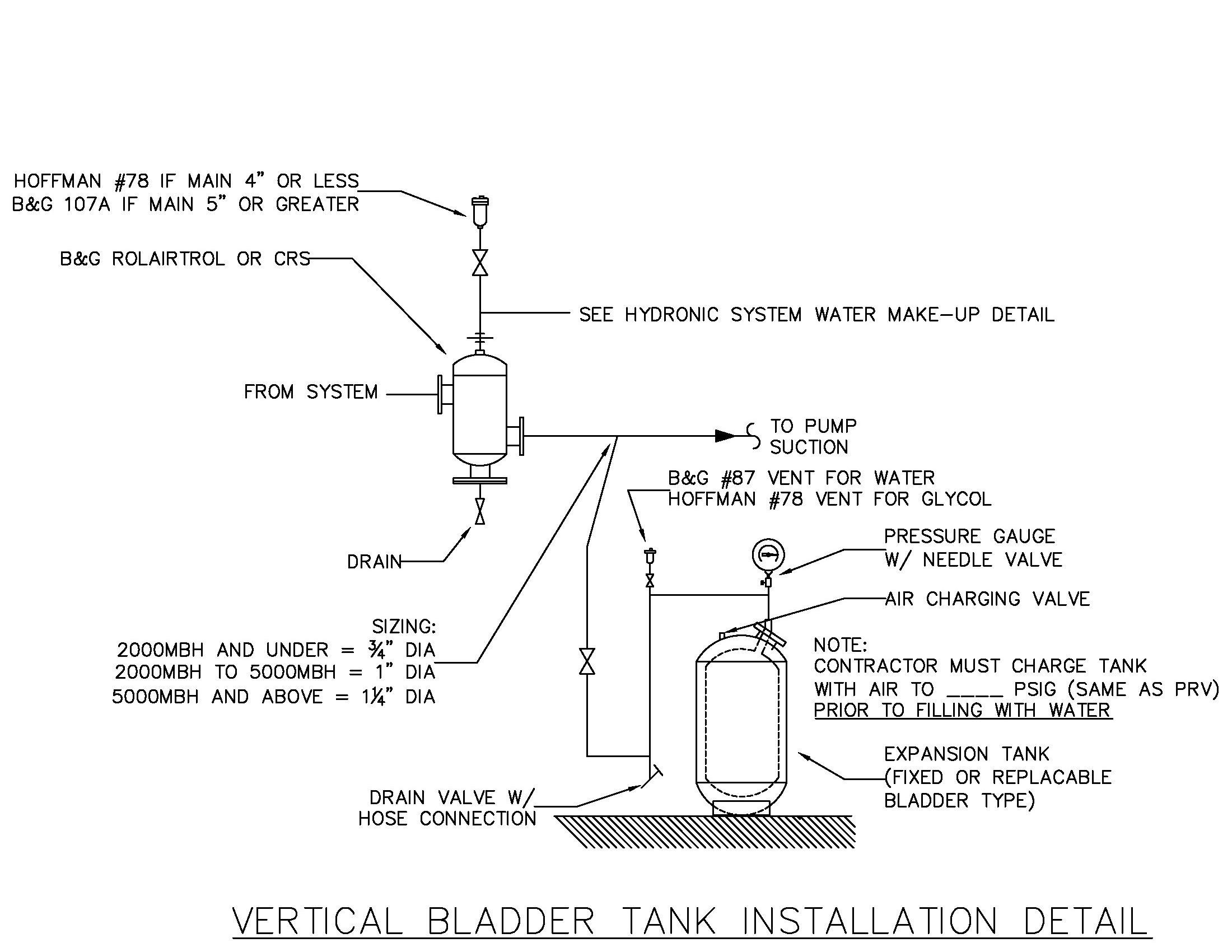 Vertical Bladder Tank Installation Detail