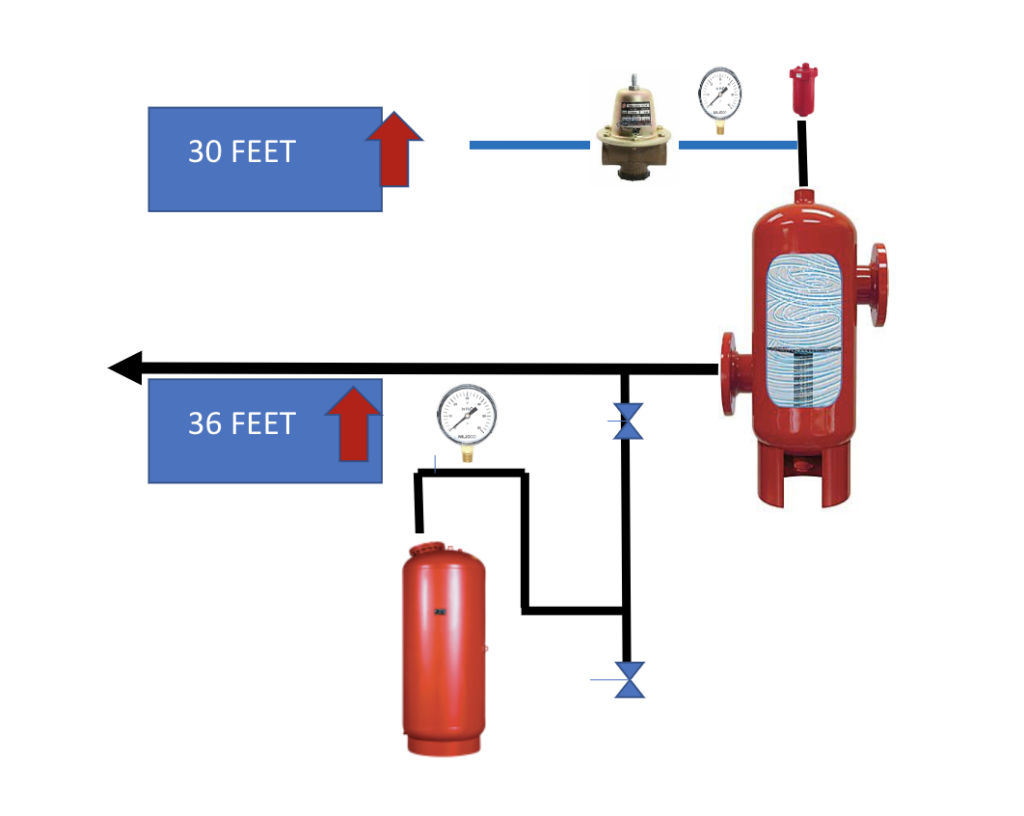 Hydronic Cold Fill Pressure and Expansion Tank Air Pressure