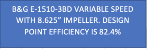 variable speed with impeller and design point efficiency