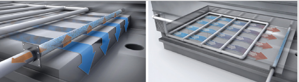 IntegraClean cooling system