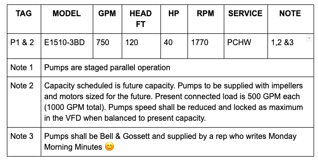 scheduling of parallel pumps