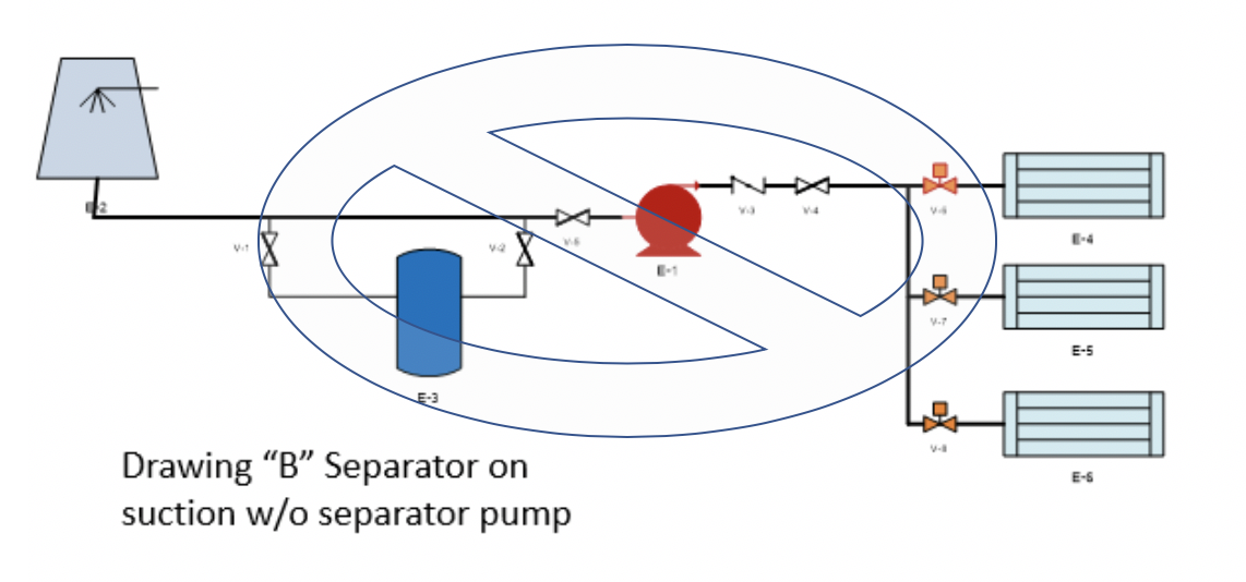 separator on suction