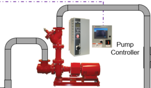 centrifugal pumps - pump controller