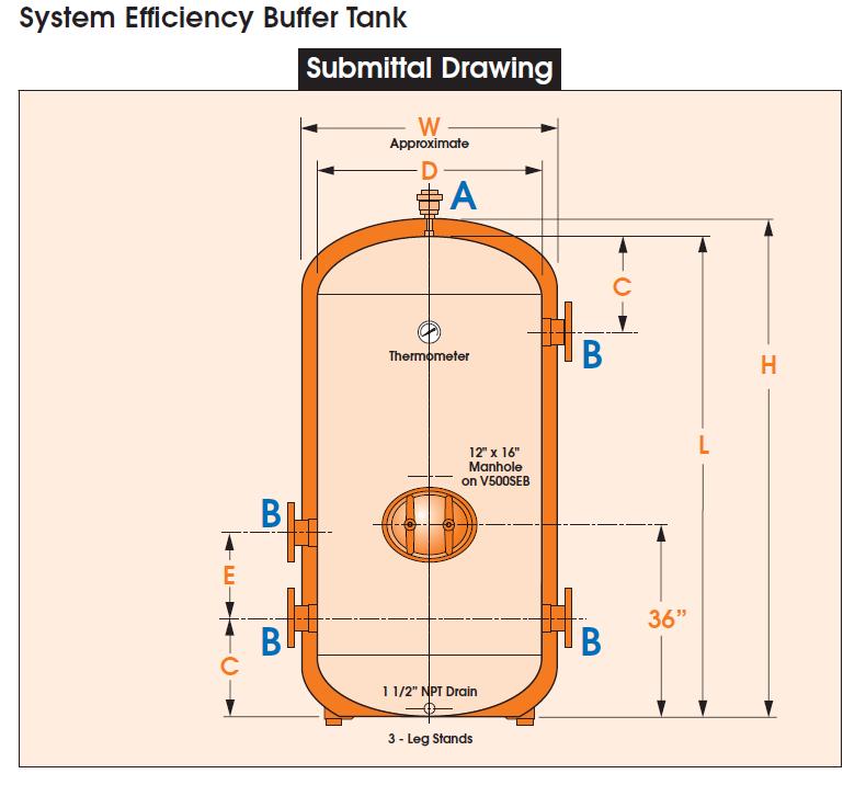 system efficiency buffer tank