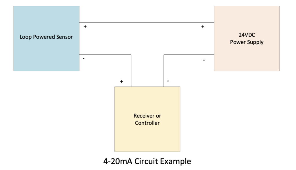 2-20mA Circuit Example