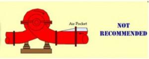 Air traps
