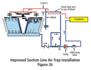 improved suction line air trap