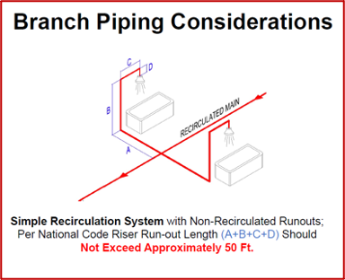Branch Piping Considerations